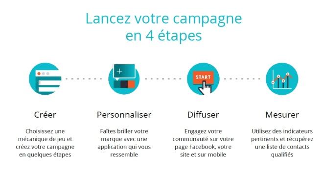 lancer votre campagne kontest